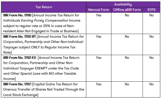 New annual income tax and capital gains tax returns | Grant