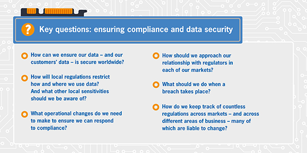 Compliance concerns for tech businesses
